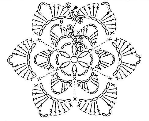 Схема вязания крючком цветка