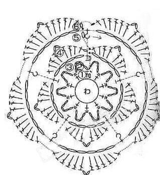 Схема вязания крючком объемного цветочка