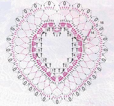 Схема вязания крючком подставки-сердечка под чашку