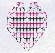 Схема вязания подставки под чашку крючком