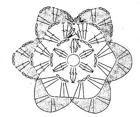 Схема для вязания цветочка