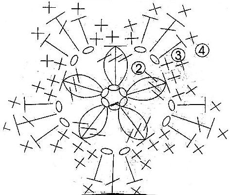 Схема вязания простого цветка
